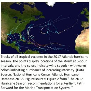 Storm tracks from the 2017 Atlantic hurricane season.